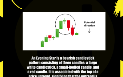 Evening Star Pattern