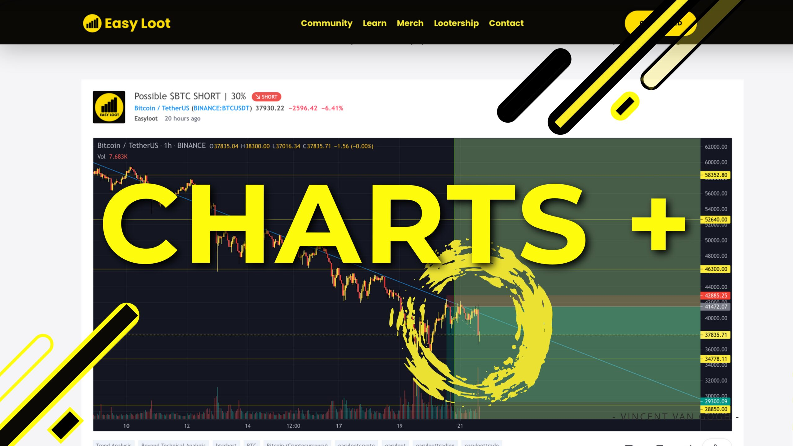Charts Plus Charting Service Easy Loot